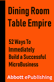 Dining Room Table Empire